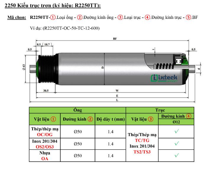 Thông số kỹ thuật con lăn truyền động đai R2250TT