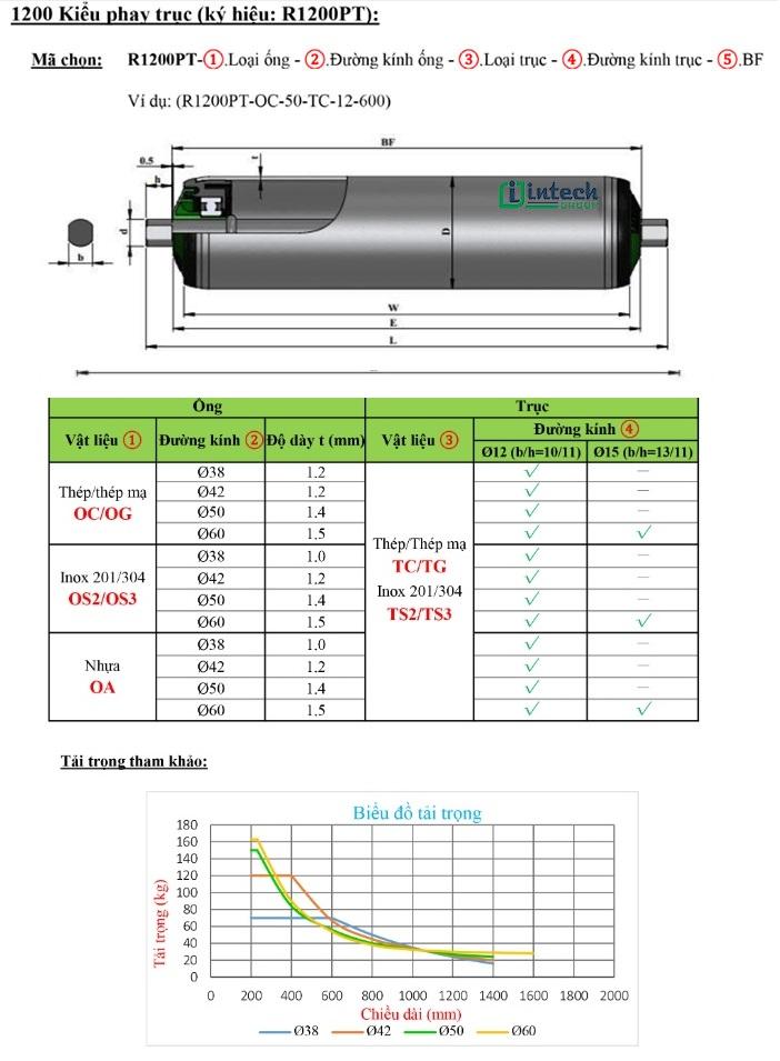 Thông số kỹ thuật con lăn tự do gối nhựa kiểu R1200PT