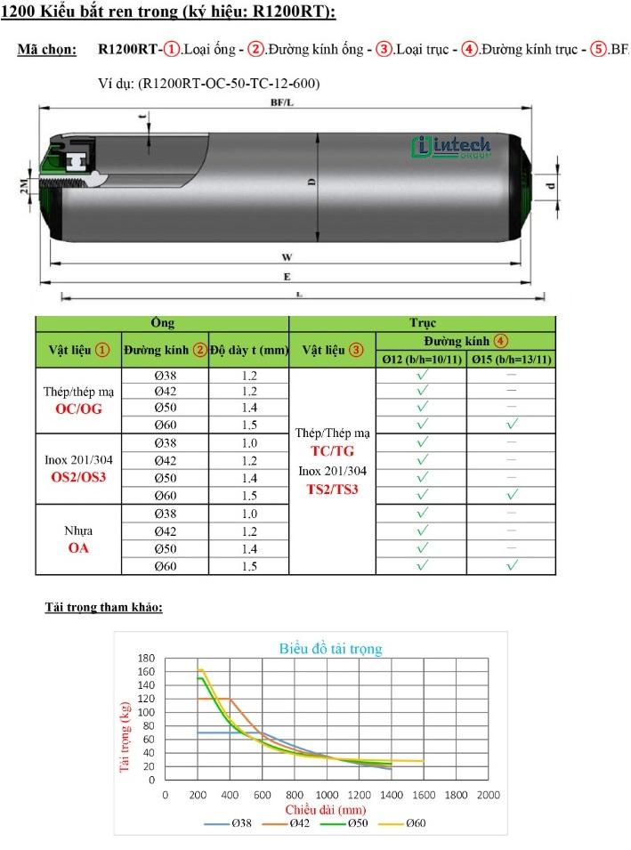 Thông số kỹ thuật con lăn tự do gối nhựa kiểu R1200RT