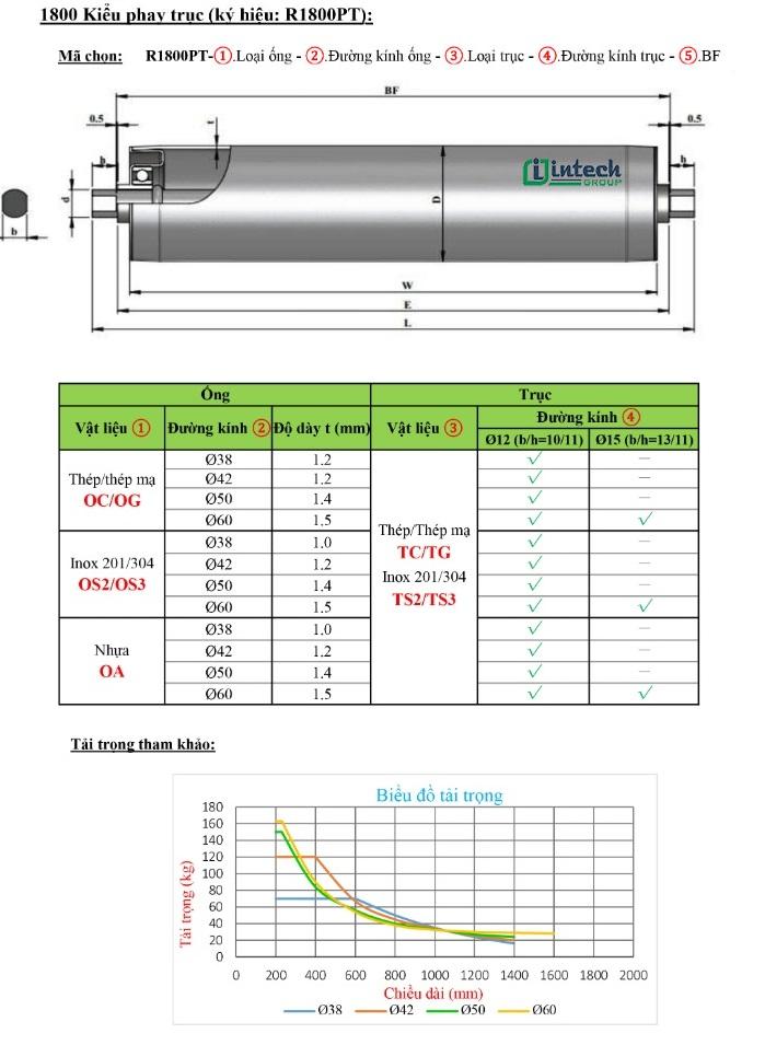 Thông số kỹ thuật con lăn tự do gối thép kiểu R1800PT