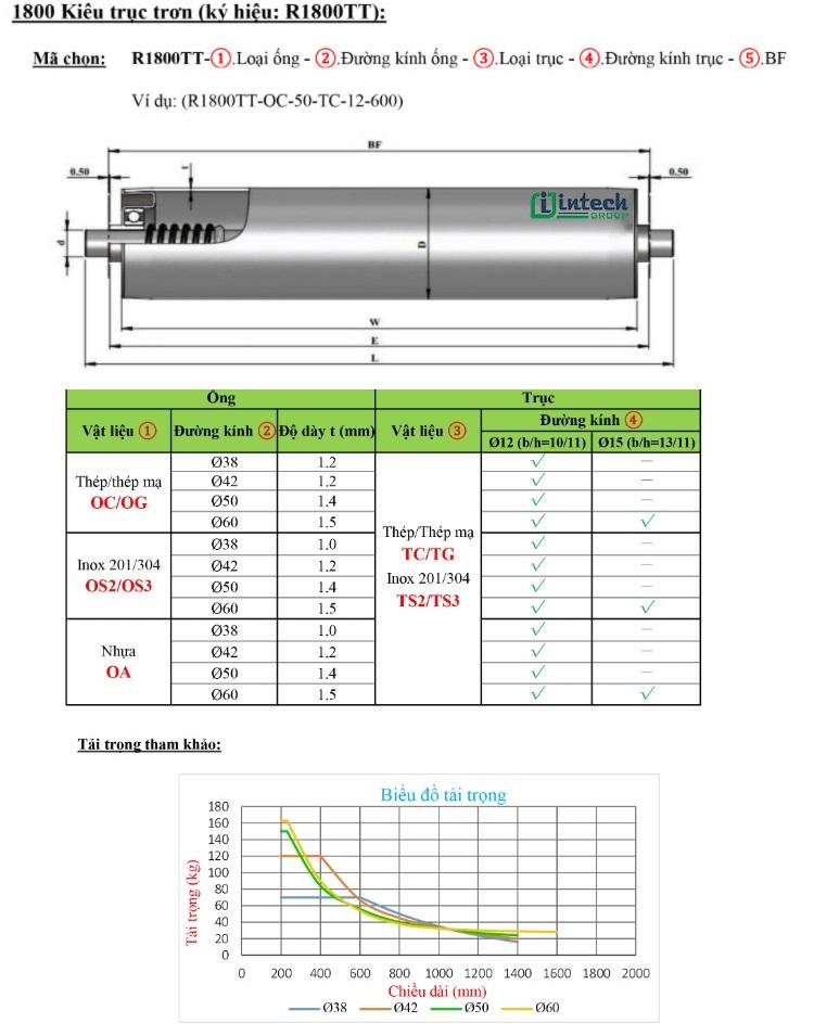 Thông số kỹ thuật con lăn tự do gối thép kiểu R1800TT